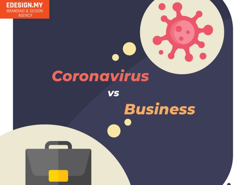 Coronavirus vs Business
